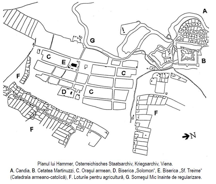Planul lui Hammer de la 1750 Gherla